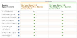ittt tefl certification - otp